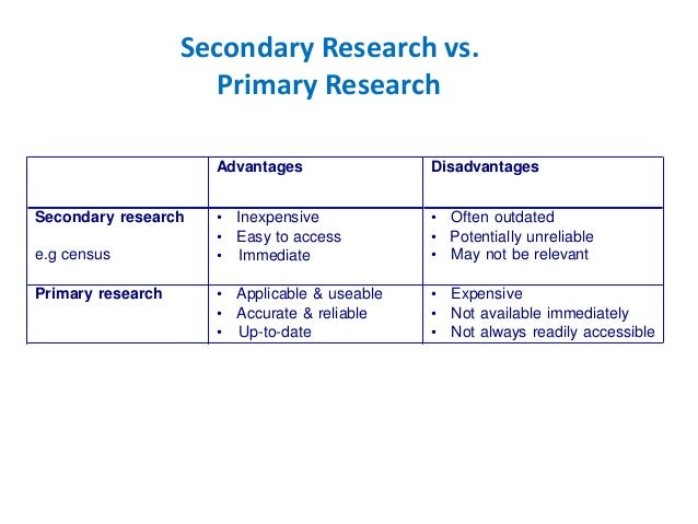 primary research observation