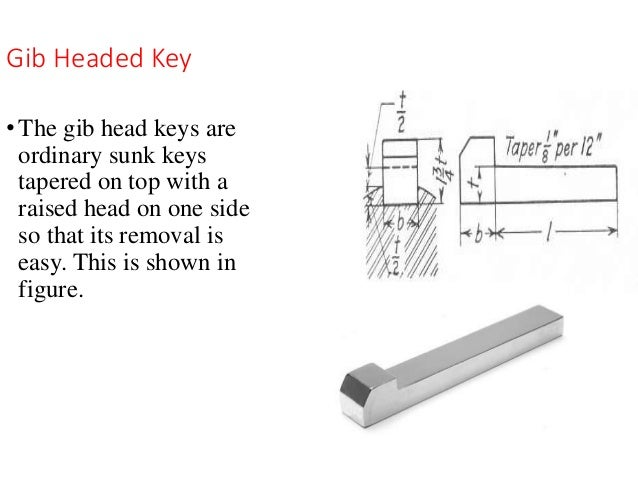 Diagram Of Feather Key Trusted Wiring Diagram