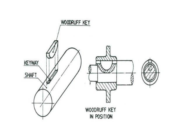 Diagram Of Feather Key Diy Wiring Diagrams