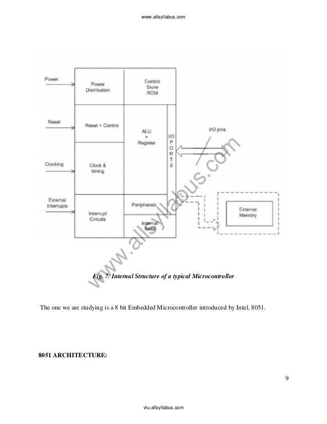 Vtu University Micro Controllers