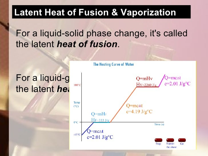 Latent Heat Of Vaporization Gasoline David Simchi Levi