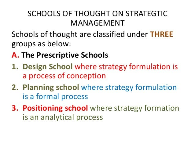 prescriptive and descriptive schools of strategy Ib strategy 1 study guide by celinever includes 42 questions covering vocabulary,  prescriptive and descriptive prescriptive theories (schools.