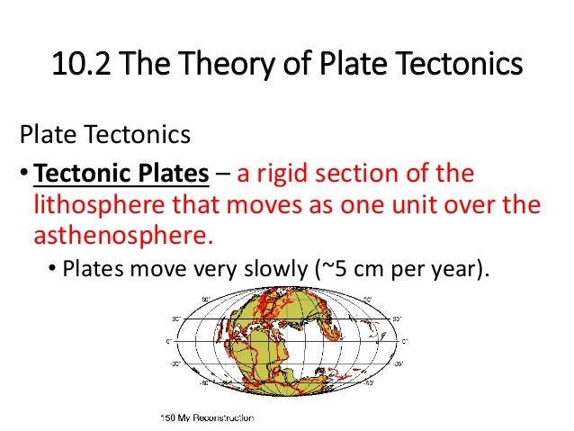 Unit 1: Plate Tectonicsgeography