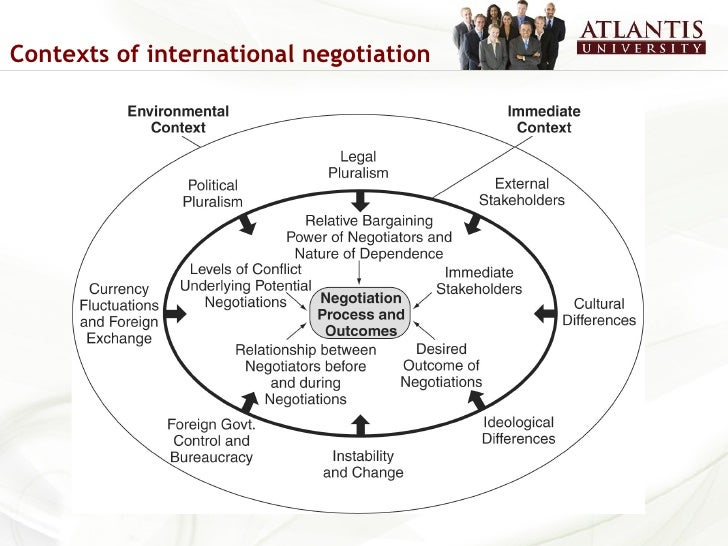 international negotiation International negotiations by skilled lawyers private and business negotiations with skill and sensitivity in every international dispute, there are options for resolution, including.