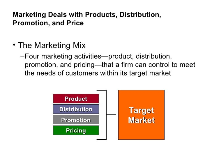 an introduction to marketing in leisure within a large organisation 10 introduction the research report  from small to large, every organisation is realizing that effective  which demands that marketing process of a large.