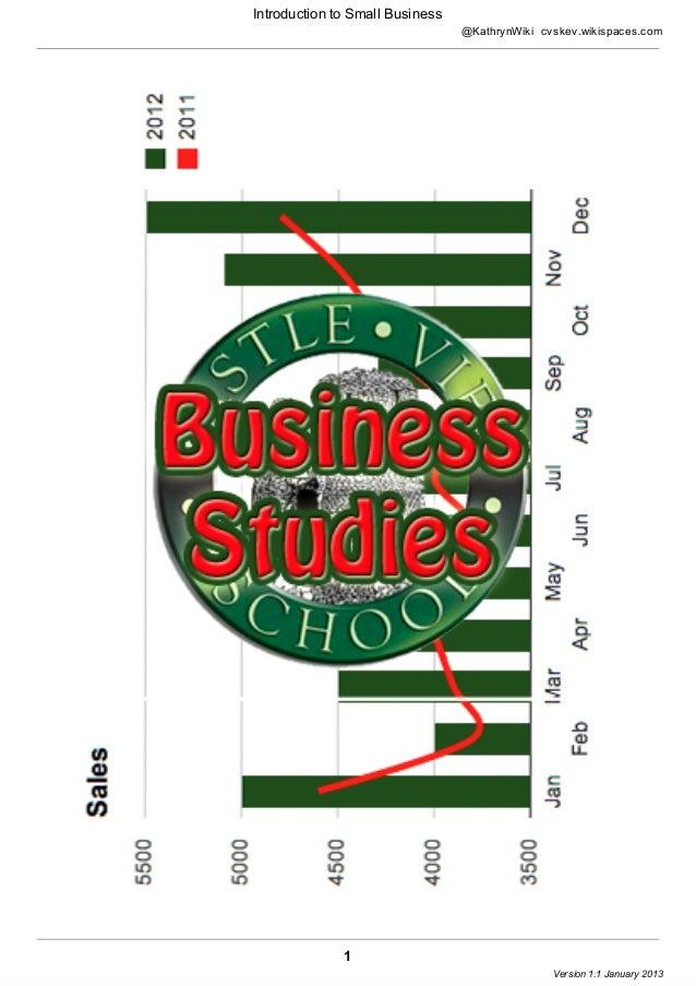 IntroductiontoSmallBusiness                                 @KathrynWikicvskev.wikispaces.com              1         ...