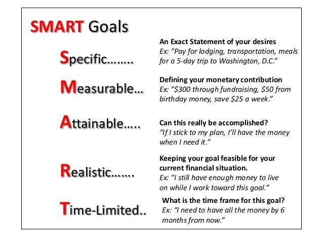 Unit 1 Part A Financial Planning