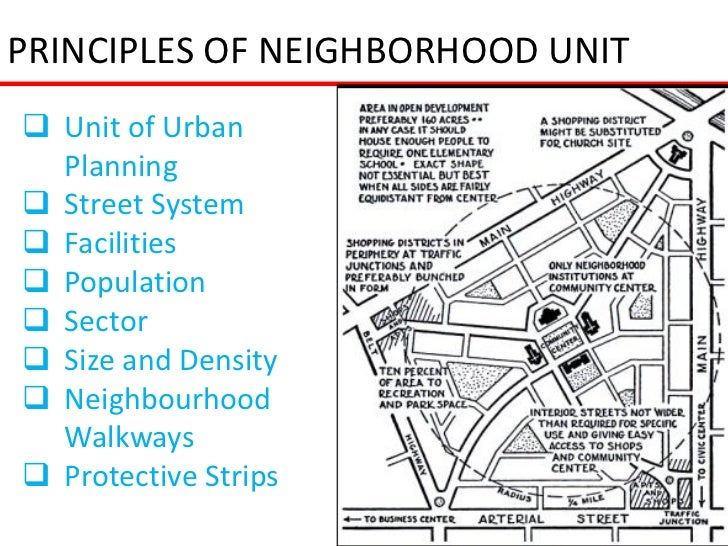 PRINCIPLES OF NEIGHBORHOOD UNIT Unit of Urban  Planning Street System Facilities Population Sector Size and Density...