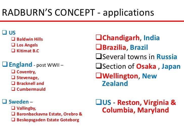 RADBURN'S CONCEPT - applications US    Baldwin Hills                    Chandigarh, India    Los Angels    Kitimat B....