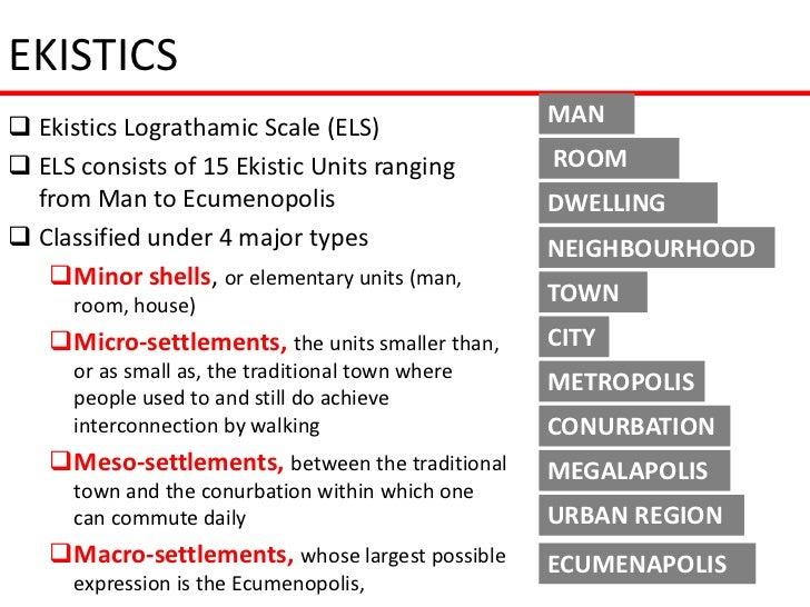 EKISTICS Ekistics Lograthamic Scale (ELS)                 MAN ELS consists of 15 Ekistic Units ranging         ROOM  fro...