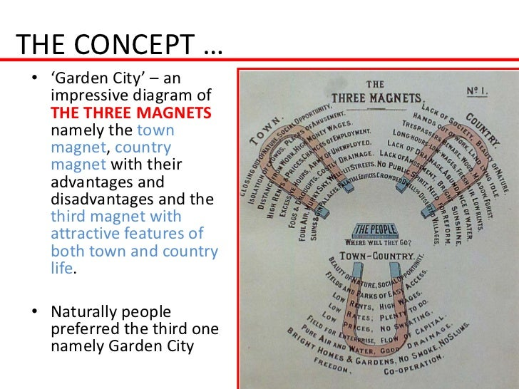 THE CONCEPT …• 'Garden City' – an  impressive diagram of  THE THREE MAGNETS  namely the town  magnet, country  magnet with...