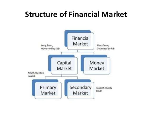 Unit Primary Market - Primary market