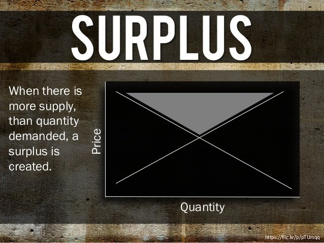 understanding supply and demand A business owner must always be thinking in terms of supply and demand while hundreds of books have been written on the topic, it comes down to how much people want a particular product and how much of that product a company can push to market.