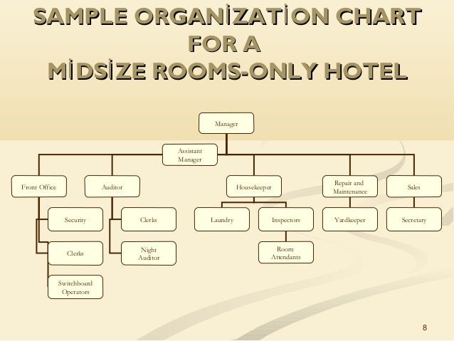 Unit 1 the role of housekeeping in hospitality operations altavistaventures Choice Image