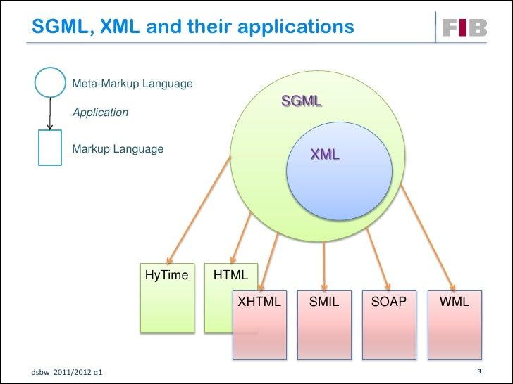 Unit 10: XML and Beyond (Sematic Web, Web Services, ...) Slide 3