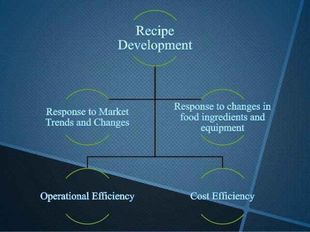 recipe development standardization