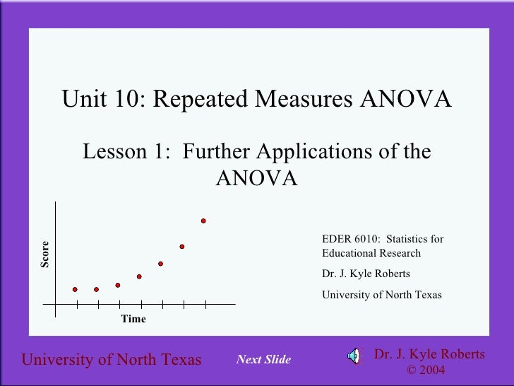 Unit 10: Repeated Measures ANOVA Lesson 1:  Further Applications of the ANOVA EDER 6010:  Statistics for Educational Resea...