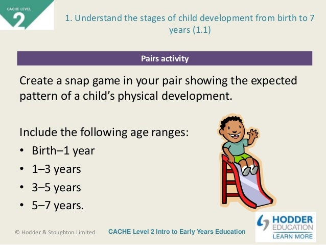 expected patterns of development in children Development using different methods children and young learning needs may not follow the expected development pattern as they may need a range of.