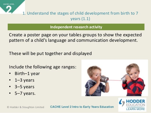 describe the expected pattern of children 11 describe the expected pattern of children and young people's development from birth to 19 years, to include:  physical development  communication and intellectual development  social, emotional and behavioural development child development stages describe different milestones through a child's growth from birth to 19 years.