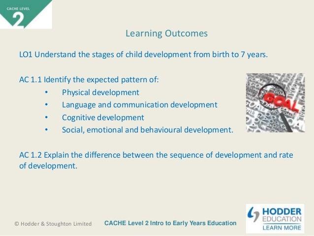 moral development 16-19 years