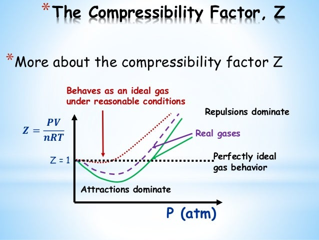 compressibility of gases. ridiculously high p; 9. *the compressibility of gases