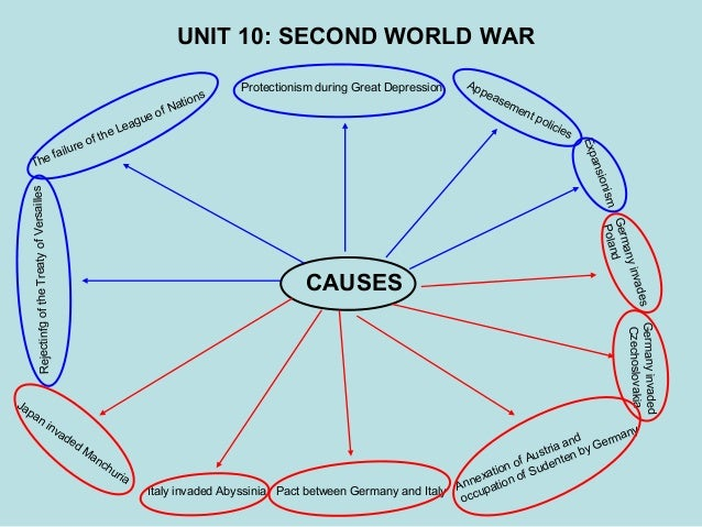 cause of the second world war What are three of the most significant causes of world war ii update cancel ad by scalyr  what are some movies about the second world war  ask your own ask related questions did the great depression cause world war ii what are the most significant events and characters of world war ii what has been the main and probably only.
