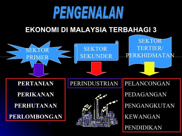 how to start tourism business in malaysia