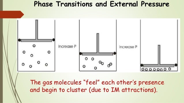 """Phase Transitions and External Pressure The gas molecules """"feel"""" each other's presence and begin to cluster (due to IM att..."""