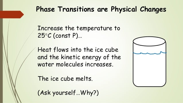 Phase Transitions are Physical Changes Increase the temperature to 25C (const P)… Heat flows into the ice cube and the ki...