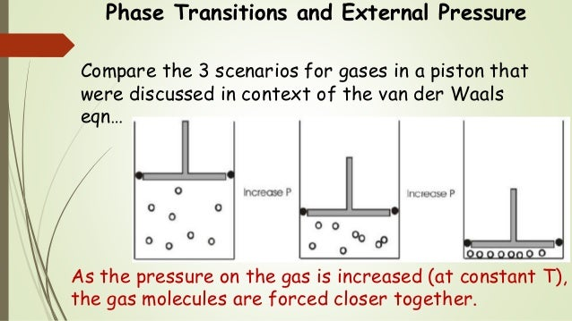 Phase Transitions and External Pressure Compare the 3 scenarios for gases in a piston that were discussed in context of th...