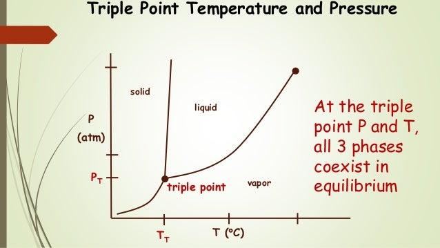 Chem 2 pressuretemperature phase diagrams iii triple point temperature ccuart Image collections