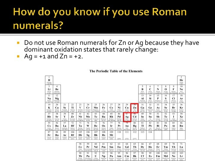 chemistry roman numerals and rel Do you know the roman numerals what number does not exist in the roman numeral system.