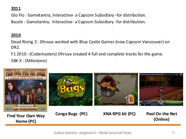 Unit 39 Computer Games Design And Development Assignment: Understand Financial Issues And