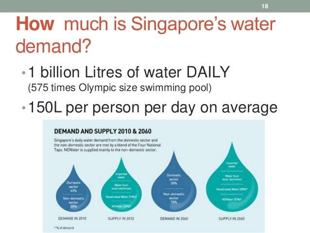 Sec 2 Unit 13 Understanding The Water Supply