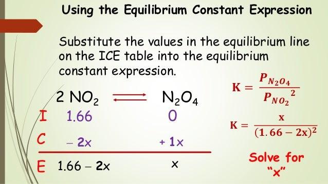 chem 2 chemical equilibrium v ice tables and equilibrium calculati\u2026 Acid-Base Ph Diagram 14