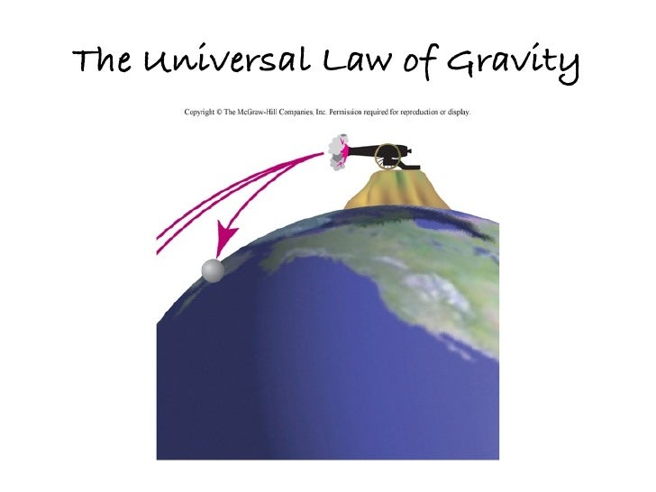 Unit 16 - The Universal Law of Gravity