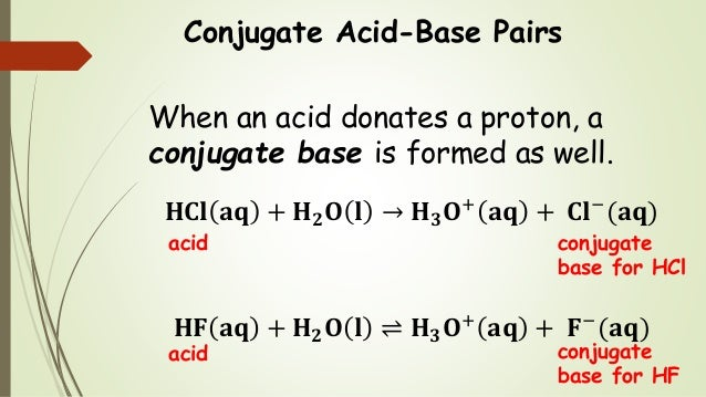 Conjugate Acid-Base Pairs When an acid donates a proton, a conjugate base is formed as well. 𝐇𝐂𝐥 𝐚𝐪 + 𝐇 𝟐 𝐎 𝐥 → 𝐇 𝟑 𝐎+ 𝐚𝐪 ...