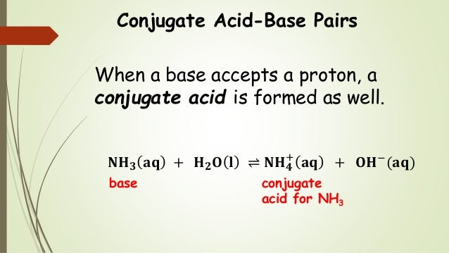 Conjugate Acid-Base Pairs When a base accepts a proton, a conjugate acid is formed as well. 𝐍𝐇 𝟑 𝐚𝐪 + 𝐇 𝟐 𝐎 𝐥 ⇌ 𝐍𝐇 𝟒 + 𝐚𝐪 ...
