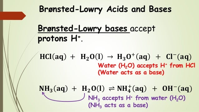 Brønsted-Lowry Acids and Bases Brønsted-Lowry bases accept protons H+. 𝐇𝐂𝐥 𝐚𝐪 + 𝐇 𝟐 𝐎 𝐥 → 𝐇 𝟑 𝐎+ 𝐚𝐪 + 𝐂𝐥− (𝐚𝐪) 𝐍𝐇 𝟑 𝐚𝐪 + 𝐇...