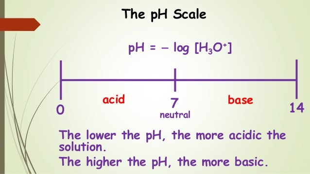 The pH Scale pH =  log [H3O+] The lower the pH, the more acidic the solution. The higher the pH, the more basic. acid 14n...