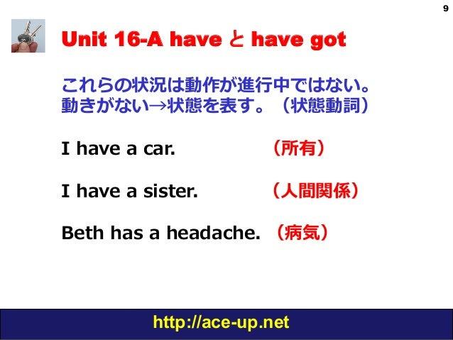 わかる英文法 Grammar in Use Unit 16 haveとhave got