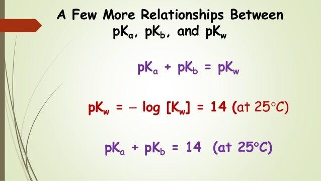 relationship between pka pkb pkwillis