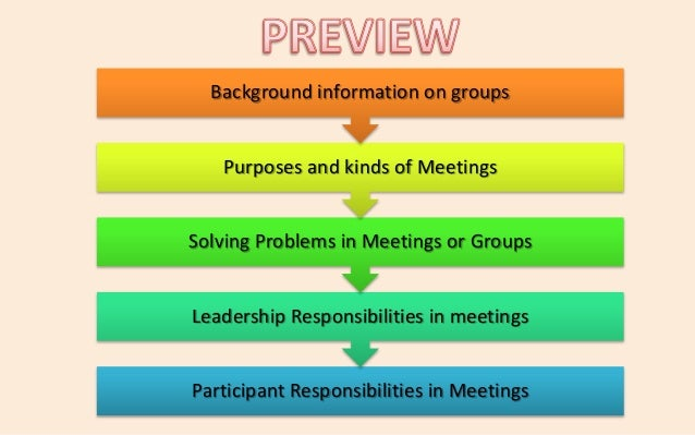 Background information on groups  Purposes and kinds of Meetings  Solving Problems in Meetings or Groups  Leadership Respo...