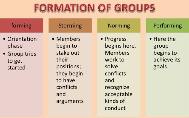 forming  • Orientation  phase  • Group tries  to get  started  Storming  • Members  begin to  stake out  their  positions;...