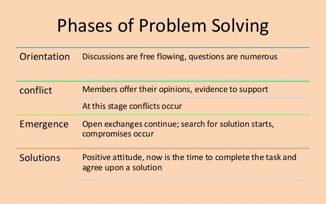 Phases of Problem Solving  Orientation Discussions are free flowing, questions are numerous  conflict Members offer their ...