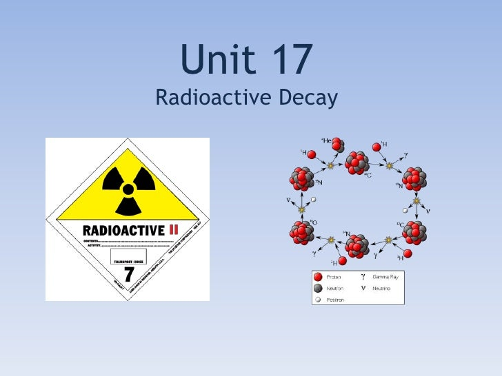 Unit 17Radioactive Decay<br />