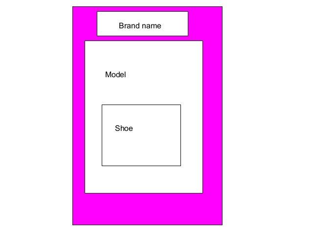 Brand name Shoe Model