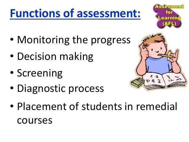 1 1 explain the functions of assessment Understand the principles and practice of assessment 11 explain the functions of assessment in learning and development the roles of: • initial assessment in identifying learner needs.
