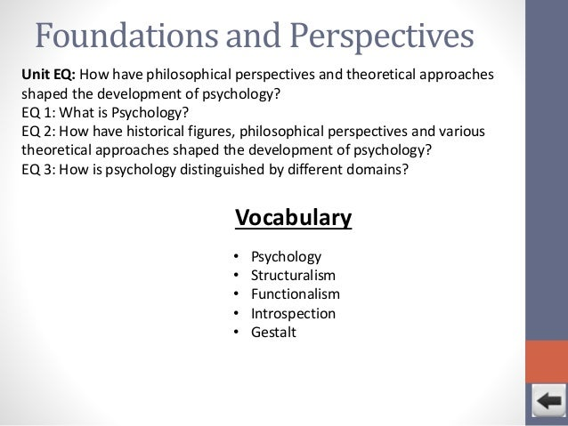 identifying perspectives in psychology assignment Psychology questions hi my name is myriah and i'm a highschool student in a psychology class and our first assignment is to write 30 questions we would like to know about psychology cognitive psychology question this may take a little explaining - but obviously your mind is a powerful tool.