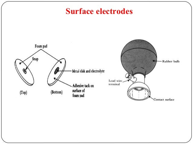 Surface electrodes